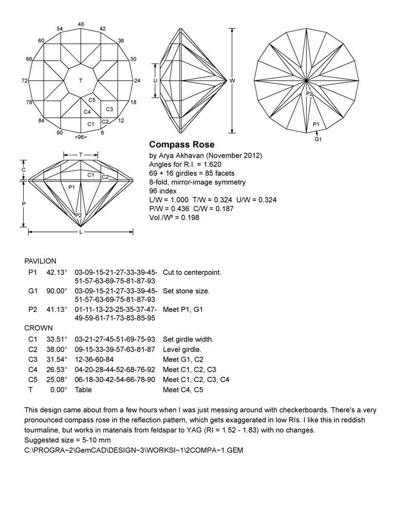 File Compass Rose  Diagram  Jpg