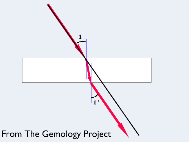 File:Basic refraction path straight.png