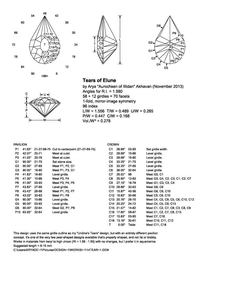File Tears Of Elune  Diagram  Jpg
